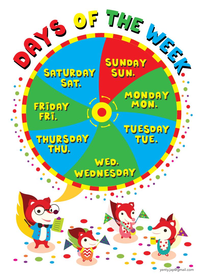 Children Education Posters – Yenty Jap